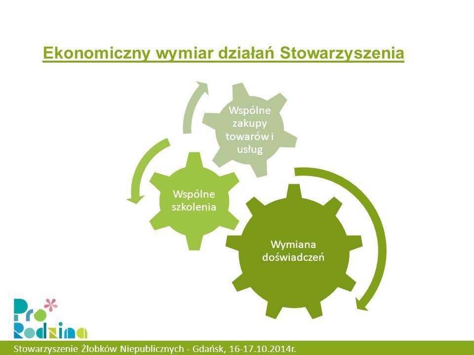 Ekonomiczny wymiar działań Stowarzyszenia Wymiana doświadczeń Wspólne szkolenia Wspólne zakupy towarów i usług Stowarzyszenie Żłobków Niepublicznych - Gdańsk, 16-17.10.2014r.