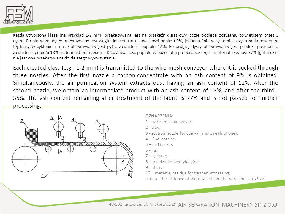 AIR SEPARATION MACHINERY SP. Z O.O. Każda utworzona klasa (na przykład 1-2 mm) przekazywana jest na przekaźnik siatkowy, gdzie podlega odsysaniu powie