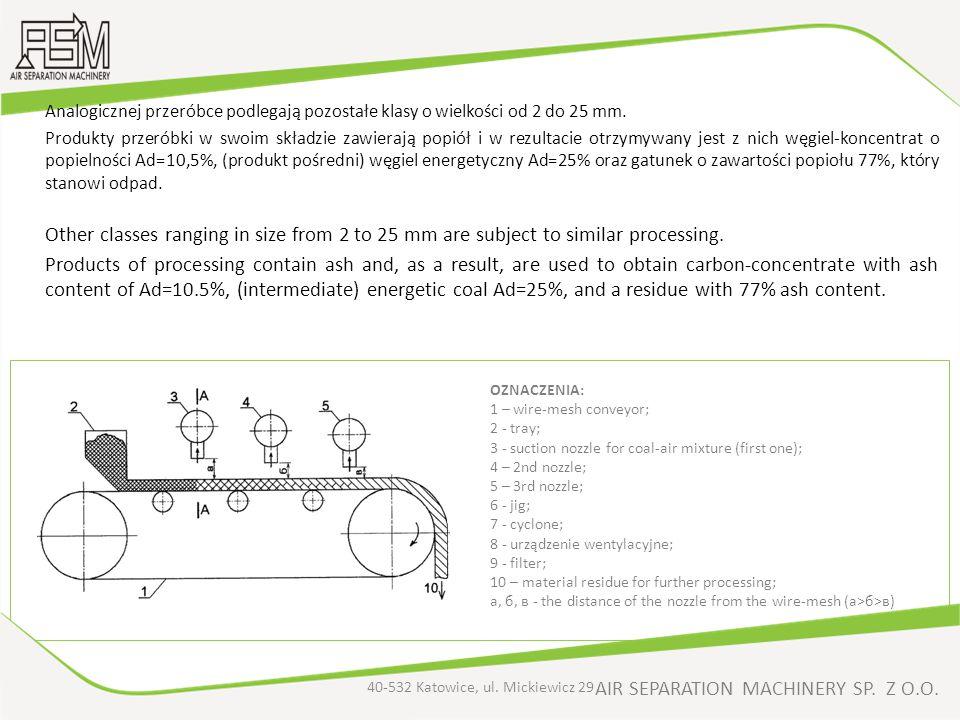 AIR SEPARATION MACHINERY SP. Z O.O. Analogicznej przeróbce podlegają pozostałe klasy o wielkości od 2 do 25 mm. Produkty przeróbki w swoim składzie za