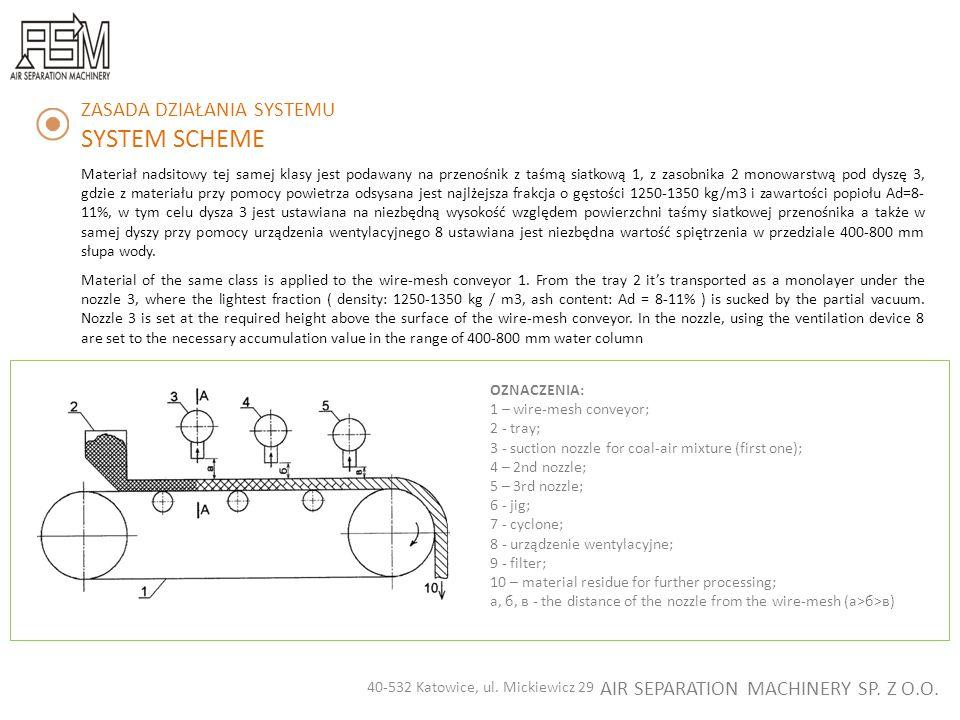 AIR SEPARATION MACHINERY SP. Z O.O. ZASADA DZIAŁANIA SYSTEMU SYSTEM SCHEME Materiał nadsitowy tej samej klasy jest podawany na przenośnik z taśmą siat