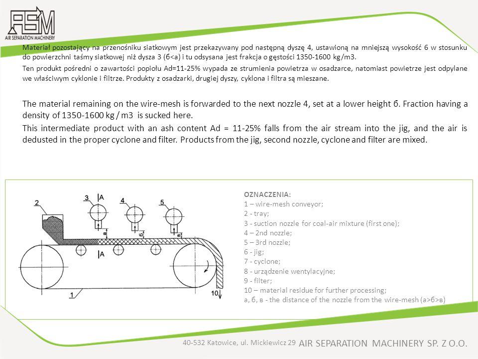 AIR SEPARATION MACHINERY SP. Z O.O. Materiał pozostający na przenośniku siatkowym jest przekazywany pod następną dyszę 4, ustawioną na mniejszą wysoko