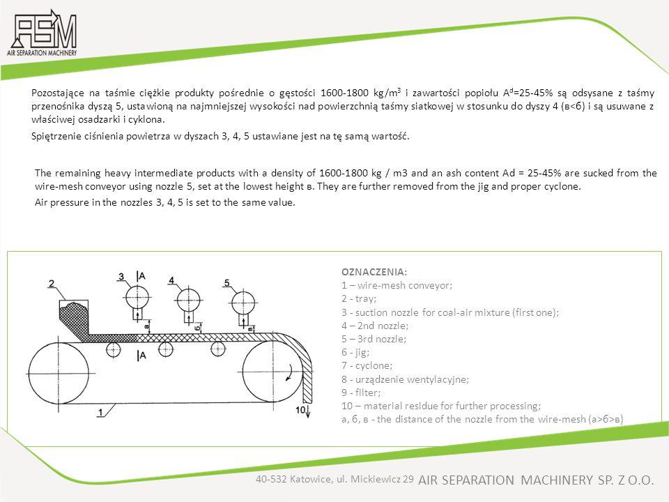 AIR SEPARATION MACHINERY SP. Z O.O. Pozostające na taśmie ciężkie produkty pośrednie o gęstości 1600-1800 kg/m 3 i zawartości popiołu А d =25-45% są o
