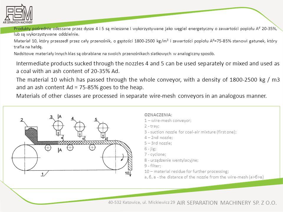 AIR SEPARATION MACHINERY SP. Z O.O. Produkty pośrednie odessane przez dysze 4 i 5 są mieszane i wykorzystywane jako węgiel energetyczny o zawartości p