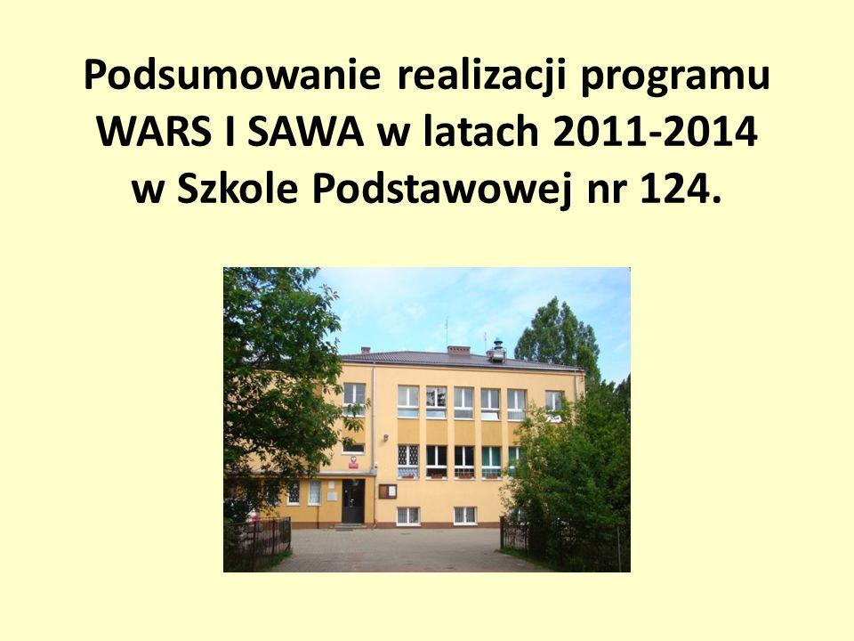 Podsumowanie realizacji programu WARS I SAWA w latach 2011-2014 w Szkole Podstawowej nr 124.