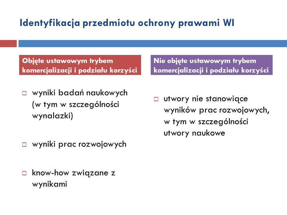 Identyfikacja przedmiotu ochrony prawami WI  wyniki badań naukowych (w tym w szczególności wynalazki)  wyniki prac rozwojowych  know-how związane z