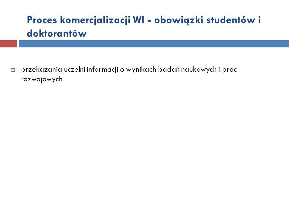 Proces komercjalizacji WI - obowiązki studentów i doktorantów  przekazania uczelni informacji o wynikach badań naukowych i prac rozwojowych