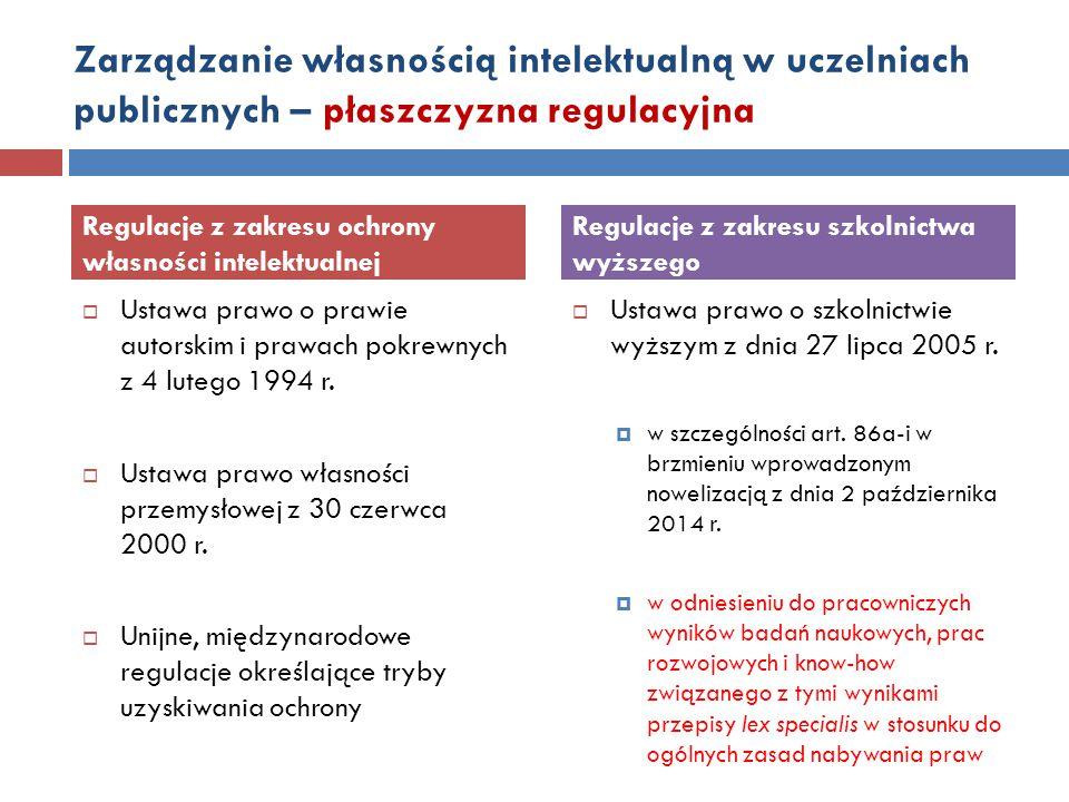 Zarządzanie własnością intelektualną w uczelniach publicznych – płaszczyzna regulacyjna  Ustawa prawo o prawie autorskim i prawach pokrewnych z 4 lut