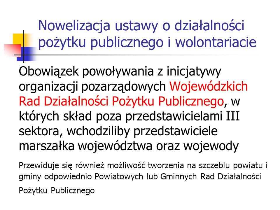 Nowelizacja ustawy o działalności pożytku publicznego i wolontariacie Obowiązek powoływania z inicjatywy organizacji pozarządowych Wojewódzkich Rad Dz