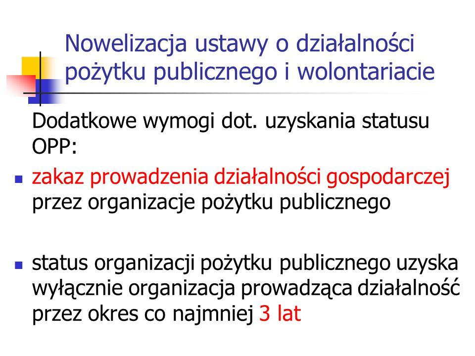 Nowelizacja ustawy o działalności pożytku publicznego i wolontariacie Dodatkowe wymogi dot. uzyskania statusu OPP: zakaz prowadzenia działalności gosp