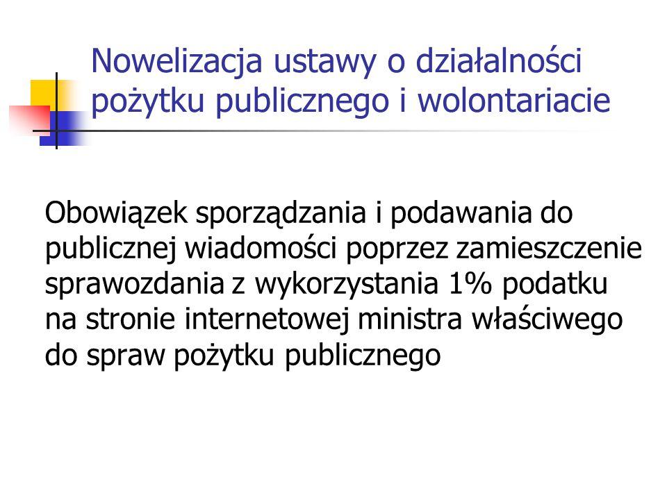 Nowelizacja ustawy o działalności pożytku publicznego i wolontariacie Obowiązek sporządzania i podawania do publicznej wiadomości poprzez zamieszczeni