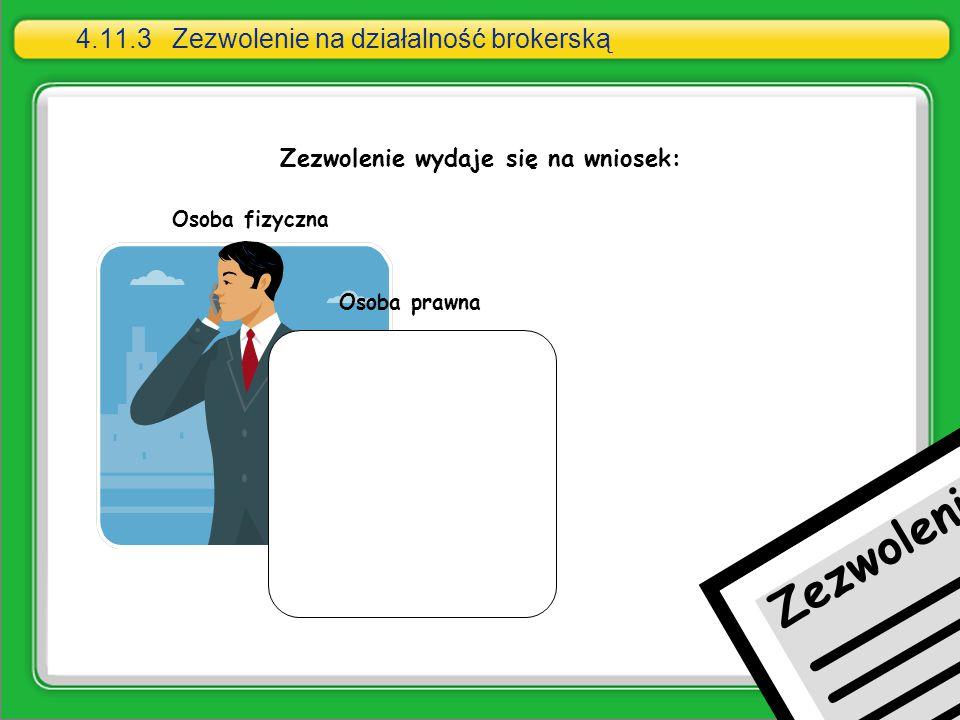 4.11.3Zezwolenie na działalność brokerską HotSpoty Zezwolenie Zezwolenie wydaje się na wniosek: Osoba fizyczna Osoba prawna