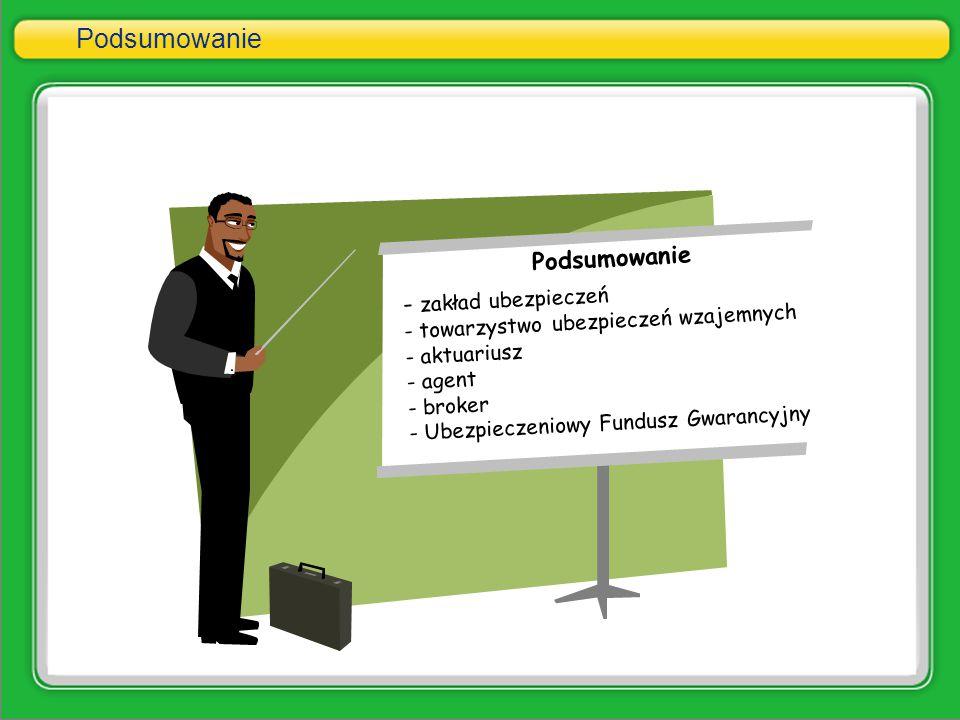 Podsumowanie - zakład ubezpieczeń - towarzystwo ubezpieczeń wzajemnych - aktuariusz - agent - broker - Ubezpieczeniowy Fundusz Gwarancyjny Podsumowani
