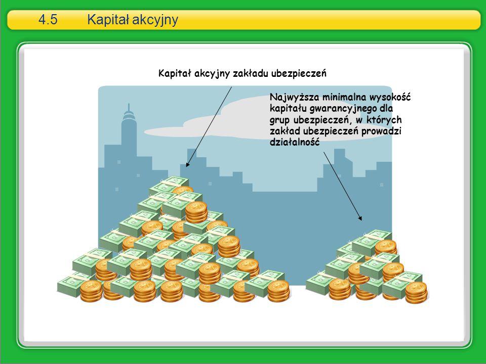 4.5Kapitał akcyjny Kapitał akcyjny zakładu ubezpieczeń Najwyższa minimalna wysokość kapitału gwarancyjnego dla grup ubezpieczeń, w których zakład ubez