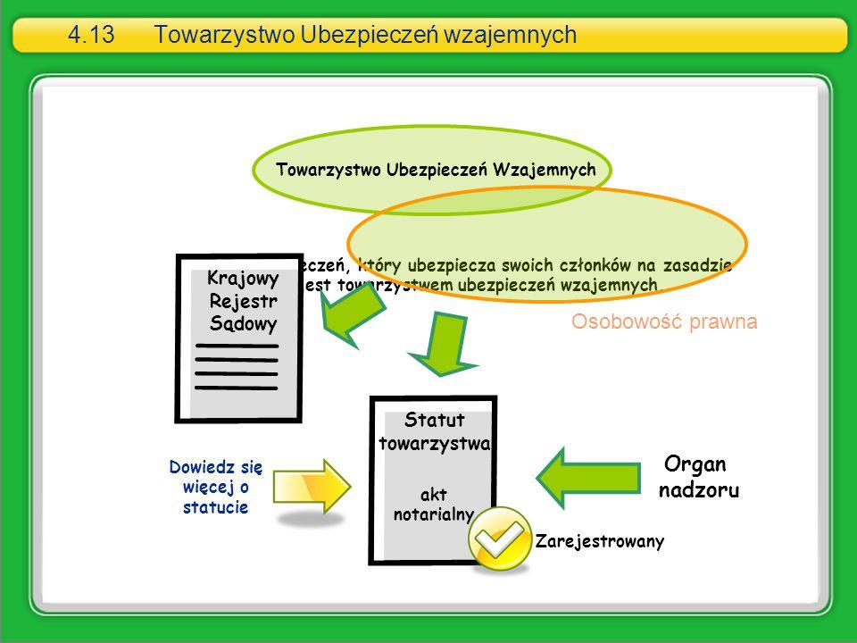 4.13Towarzystwo Ubezpieczeń wzajemnych Zakład ubezpieczeń, który ubezpiecza swoich członków na zasadzie wzajemności, jest towarzystwem ubezpieczeń wza