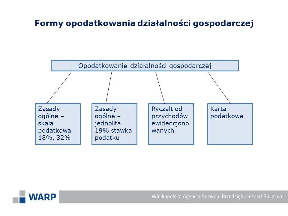 Formy opodatkowania działalności gospodarczej Opodatkowanie działalności gospodarczej Zasady ogólne – skala podatkowa 18%, 32% Zasady ogólne – jednoli