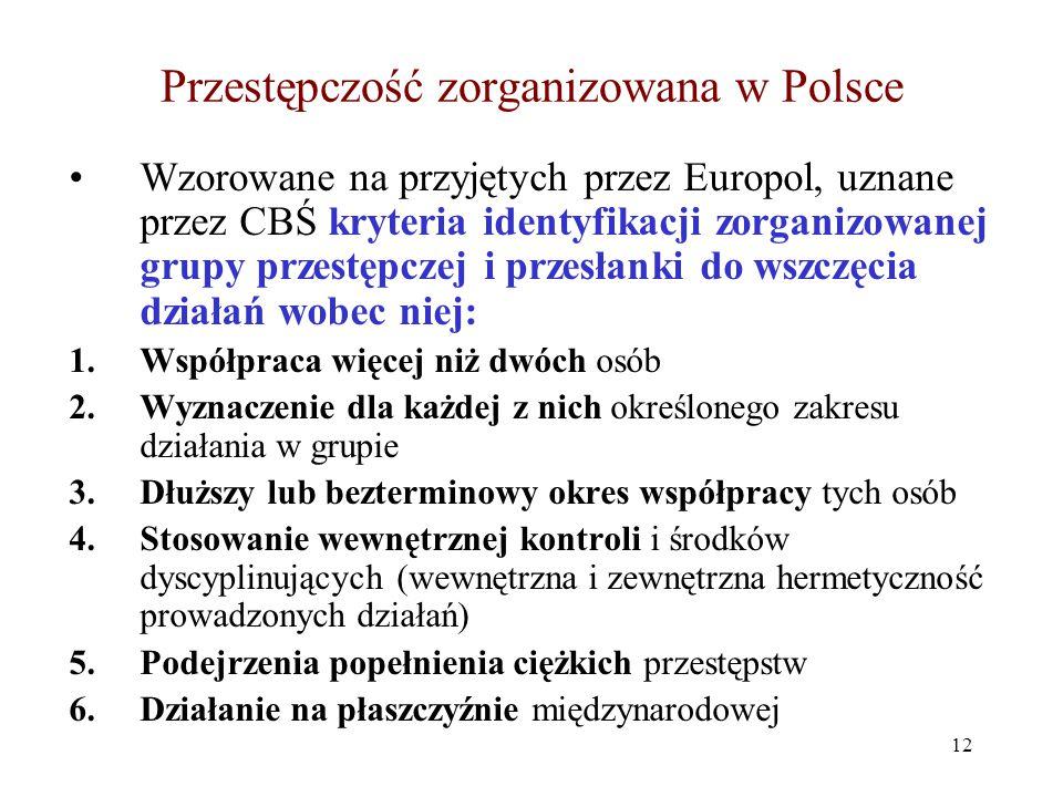 Przestępczość zorganizowana w Polsce Wzorowane na przyjętych przez Europol, uznane przez CBŚ kryteria identyfikacji zorganizowanej grupy przestępczej