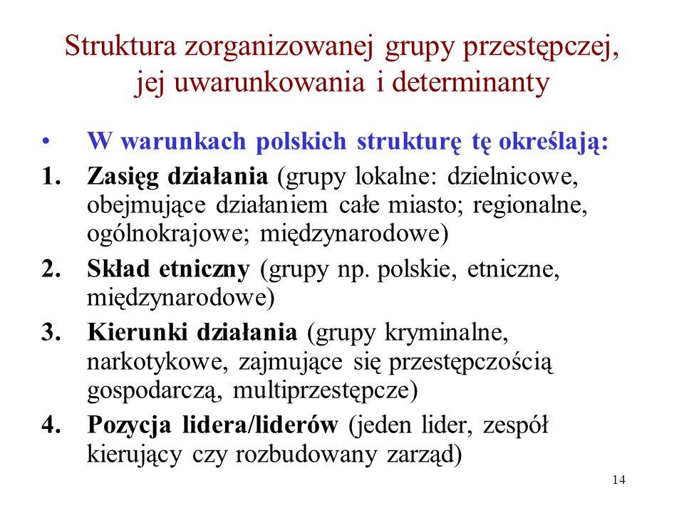 Struktura zorganizowanej grupy przestępczej, jej uwarunkowania i determinanty W warunkach polskich strukturę tę określają: 1.Zasięg działania (grupy l
