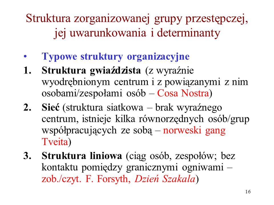 Struktura zorganizowanej grupy przestępczej, jej uwarunkowania i determinanty Typowe struktury organizacyjne 1.Struktura gwiaździsta (z wyraźnie wyodr