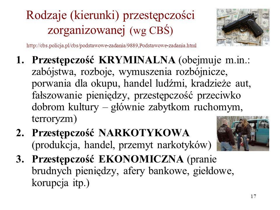 Rodzaje (kierunki) przestępczości zorganizowanej (wg CBŚ) http://cbs.policja.pl/cbs/podstawowe-zadania/9889,Podstawowe-zadania.html 1.Przestępczość KR