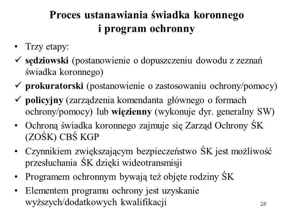 Proces ustanawiania świadka koronnego i program ochronny Trzy etapy: sędziowski (postanowienie o dopuszczeniu dowodu z zeznań świadka koronnego) proku