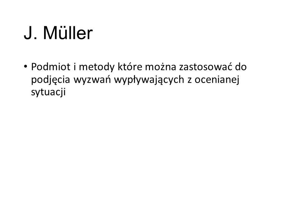 J. Müller Podmiot i metody które można zastosować do podjęcia wyzwań wypływających z ocenianej sytuacji