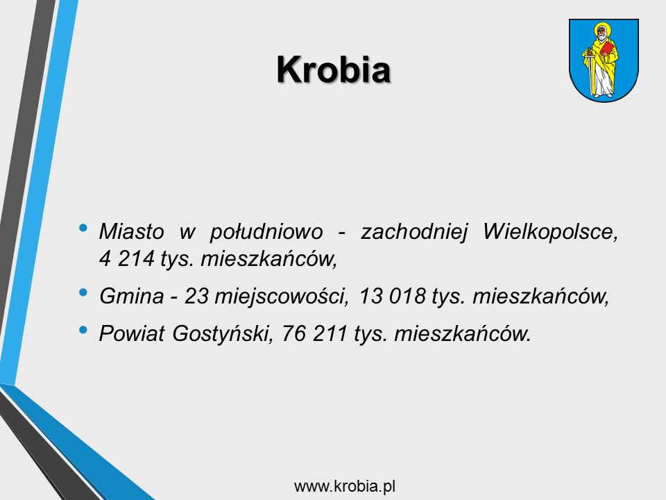 Krobia Miasto w południowo - zachodniej Wielkopolsce, 4 214 tys. mieszkańców, Gmina - 23 miejscowości, 13 018 tys. mieszkańców, Powiat Gostyński, 76 2