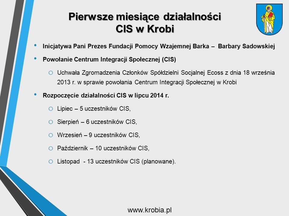 Pierwsze miesiące działalności CIS w Krobi Inicjatywa Pani Prezes Fundacji Pomocy Wzajemnej Barka – Barbary Sadowskiej Powołanie Centrum Integracji Sp