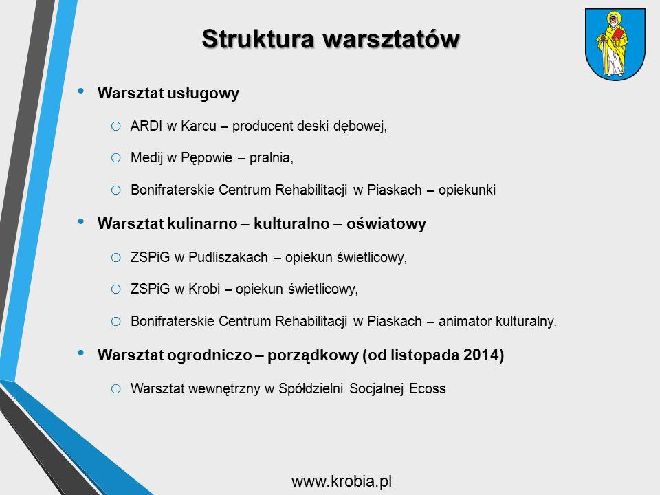 Struktura warsztatów Warsztat usługowy o ARDI w Karcu – producent deski dębowej, o Medij w Pępowie – pralnia, o Bonifraterskie Centrum Rehabilitacji w