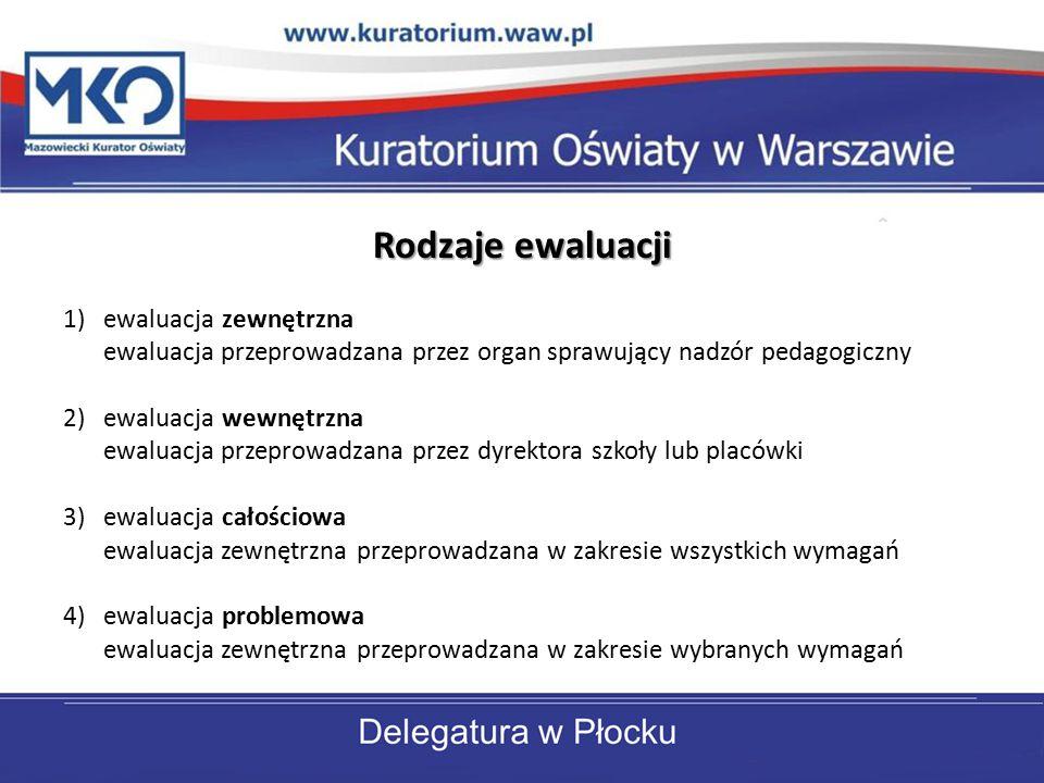 Rodzaje ewaluacji 1) ewaluacja zewnętrzna ewaluacja przeprowadzana przez organ sprawujący nadzór pedagogiczny 2) ewaluacja wewnętrzna ewaluacja przeprowadzana przez dyrektora szkoły lub placówki 3) ewaluacja całościowa ewaluacja zewnętrzna przeprowadzana w zakresie wszystkich wymagań 4) ewaluacja problemowa ewaluacja zewnętrzna przeprowadzana w zakresie wybranych wymagań