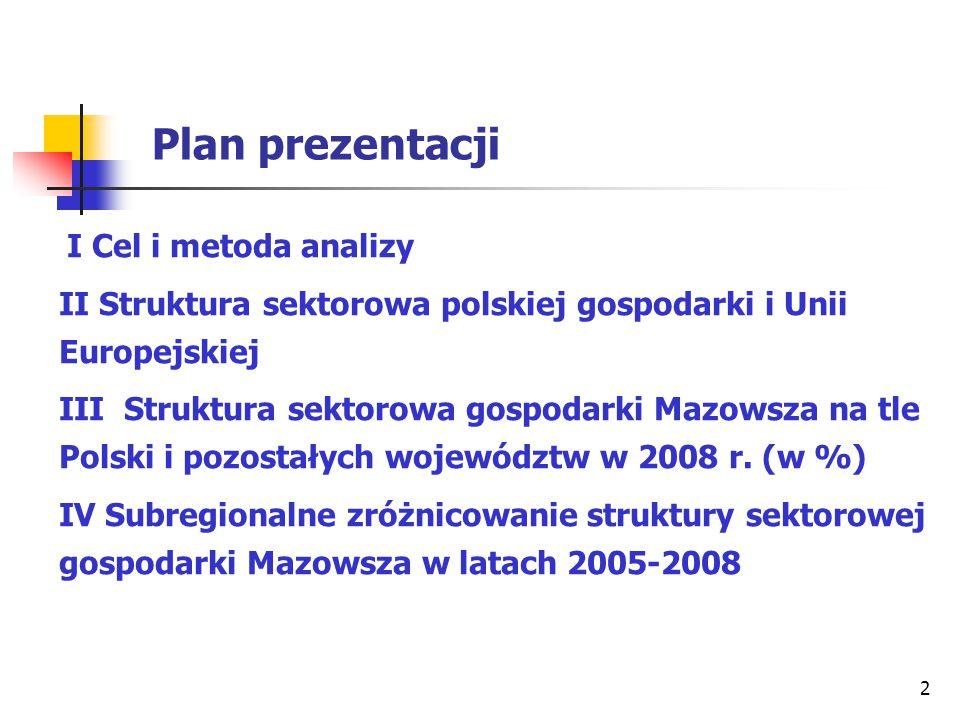 2 Plan prezentacji I Cel i metoda analizy II Struktura sektorowa polskiej gospodarki i Unii Europejskiej III Struktura sektorowa gospodarki Mazowsza n