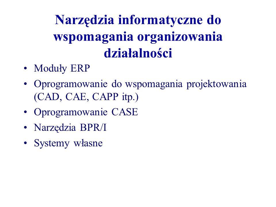 Narzędzia informatyczne do wspomagania organizowania działalności Moduły ERP Oprogramowanie do wspomagania projektowania (CAD, CAE, CAPP itp.) Oprogramowanie CASE Narzędzia BPR/I Systemy własne