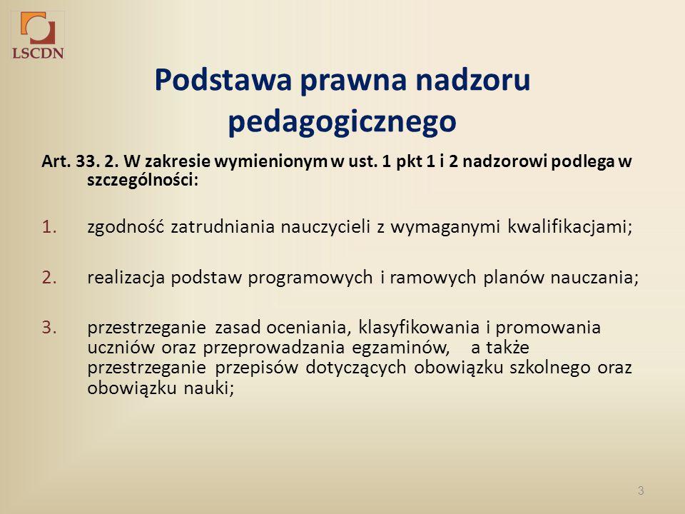 3 Podstawa prawna nadzoru pedagogicznego Art. 33. 2. W zakresie wymienionym w ust. 1 pkt 1 i 2 nadzorowi podlega w szczególności: 1.zgodność zatrudnia