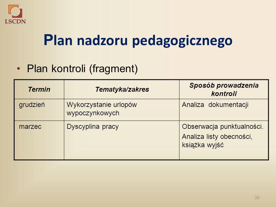 39 P lan nadzoru pedagogicznego Plan kontroli (fragment) TerminTematyka/zakres Sposób prowadzenia kontroli grudzieńWykorzystanie urlopów wypoczynkowyc