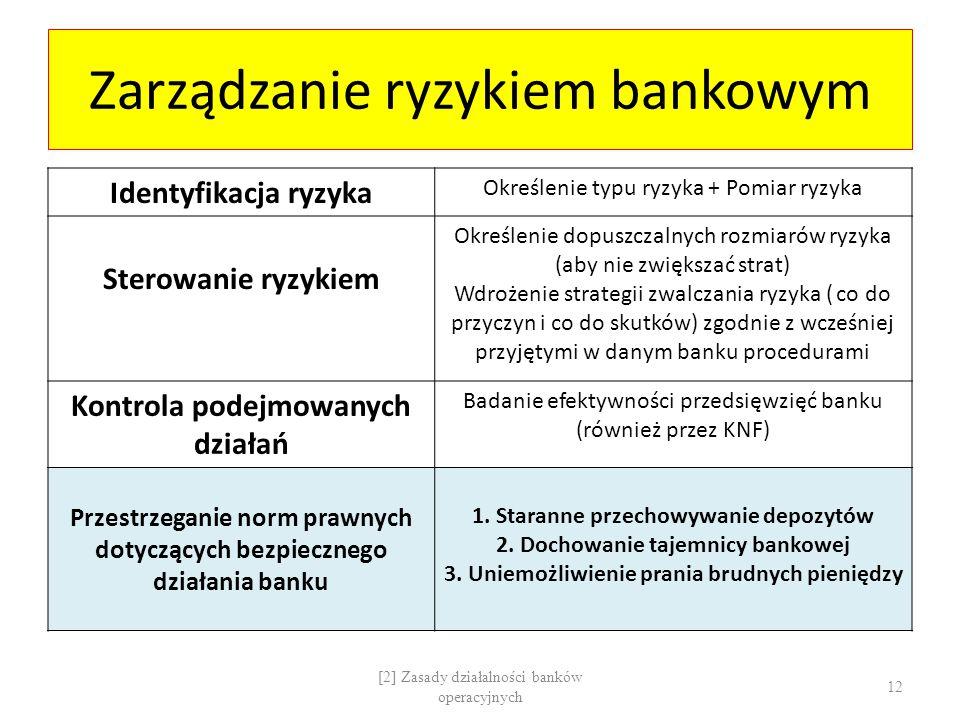 Zarządzanie ryzykiem bankowym Identyfikacja ryzyka Określenie typu ryzyka + Pomiar ryzyka Sterowanie ryzykiem Określenie dopuszczalnych rozmiarów ryzy