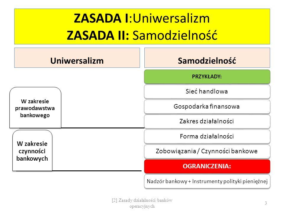 ZASADA I:Uniwersalizm ZASADA II: Samodzielność Uniwersalizm W zakresie prawodawstwa bankowego W zakresie czynności bankowych Samodzielność PRZYKŁADY: