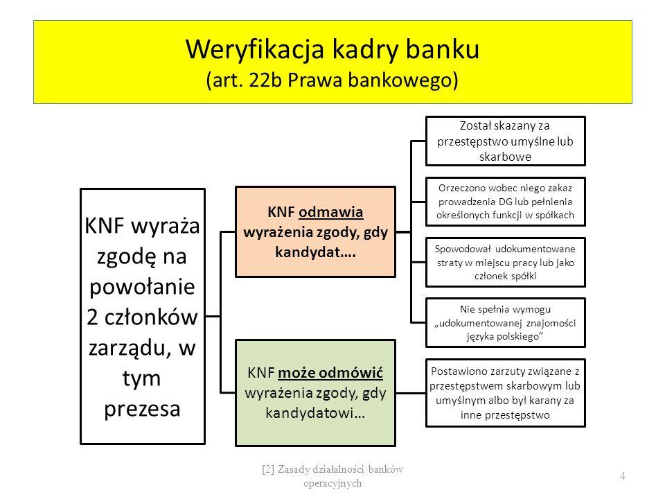 Weryfikacja kadry banku (art. 22b Prawa bankowego) KNF wyraża zgodę na powołanie 2 członków zarządu, w tym prezesa KNF odmawia wyrażenia zgody, gdy ka