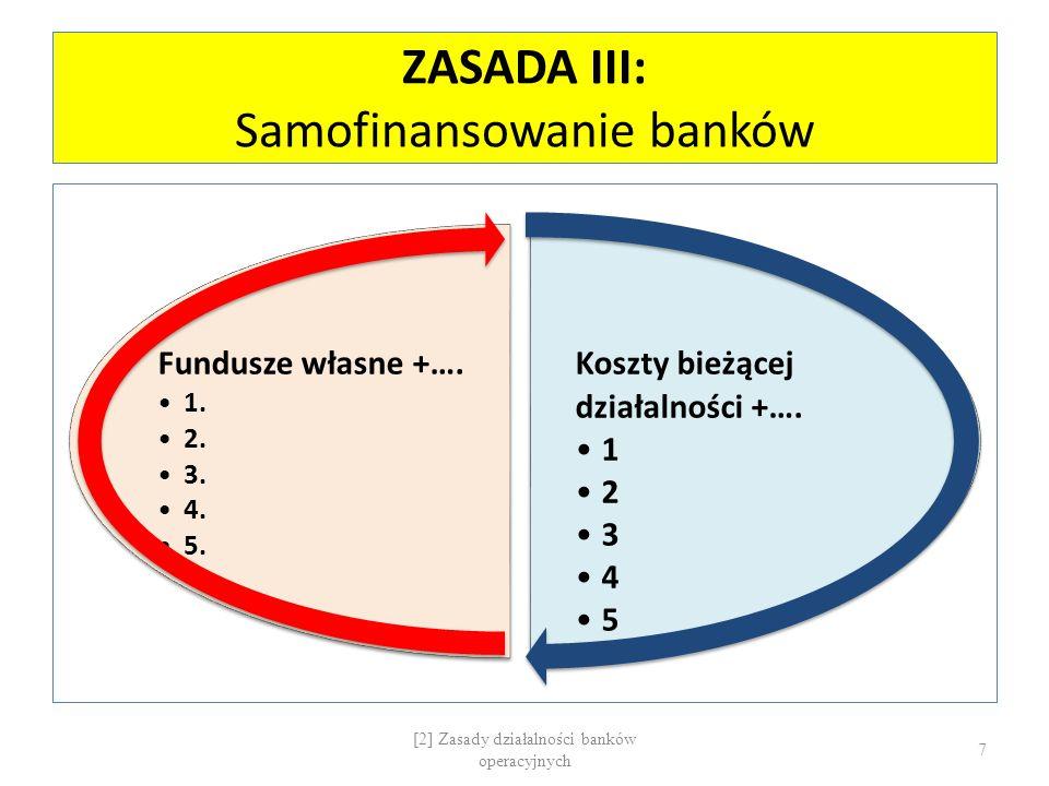 ZASADA III: Samofinansowanie banków Koszty bieżącej działalności +…. 1 2 3 4 5 Fundusze własne +…. 1. 2. 3. 4. 5. [2] Zasady działalności banków opera