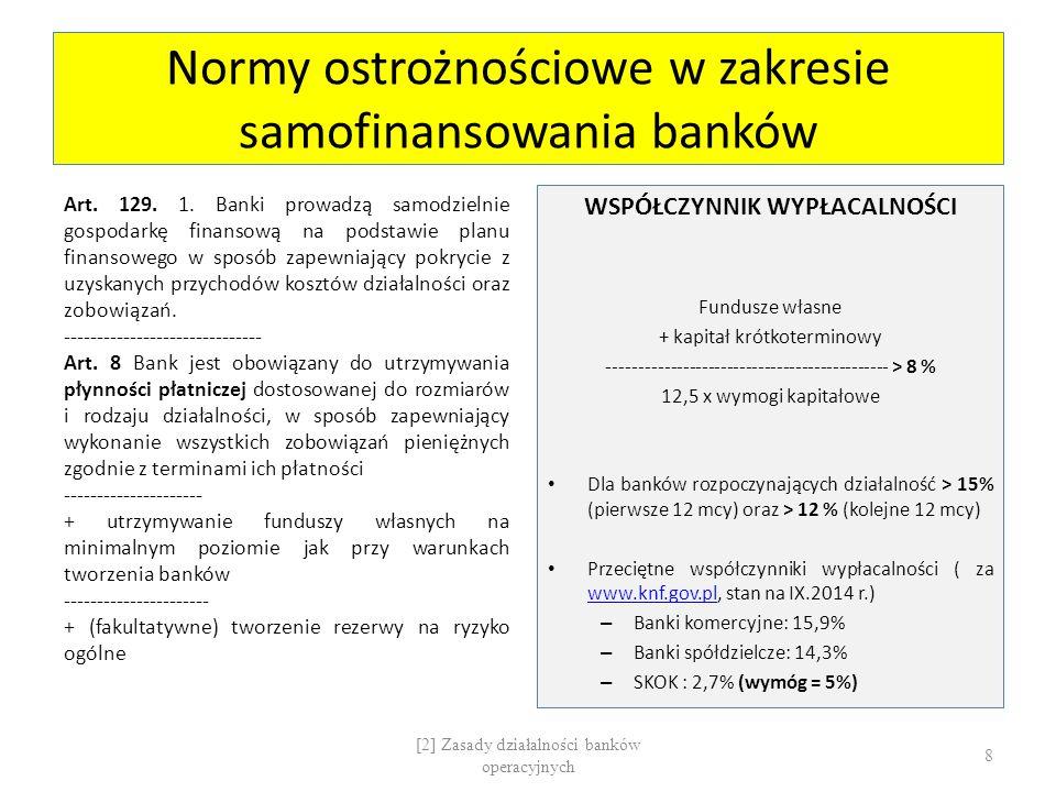 Normy ostrożnościowe w zakresie samofinansowania banków Art. 129. 1. Banki prowadzą samodzielnie gospodarkę finansową na podstawie planu finansowego w