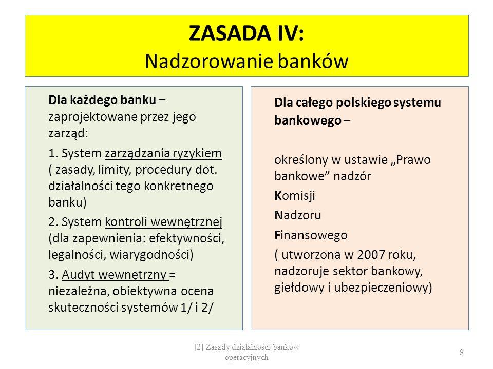 ZASADA IV: Nadzorowanie banków Dla każdego banku – zaprojektowane przez jego zarząd: 1. System zarządzania ryzykiem ( zasady, limity, procedury dot. d