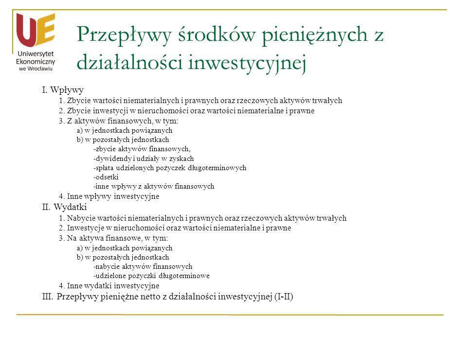 Przepływy środków pieniężnych z działalności inwestycyjnej I.