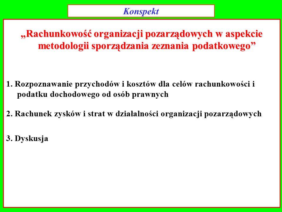 KUP NKUP Koszty działalności Koszty działalności statutowej