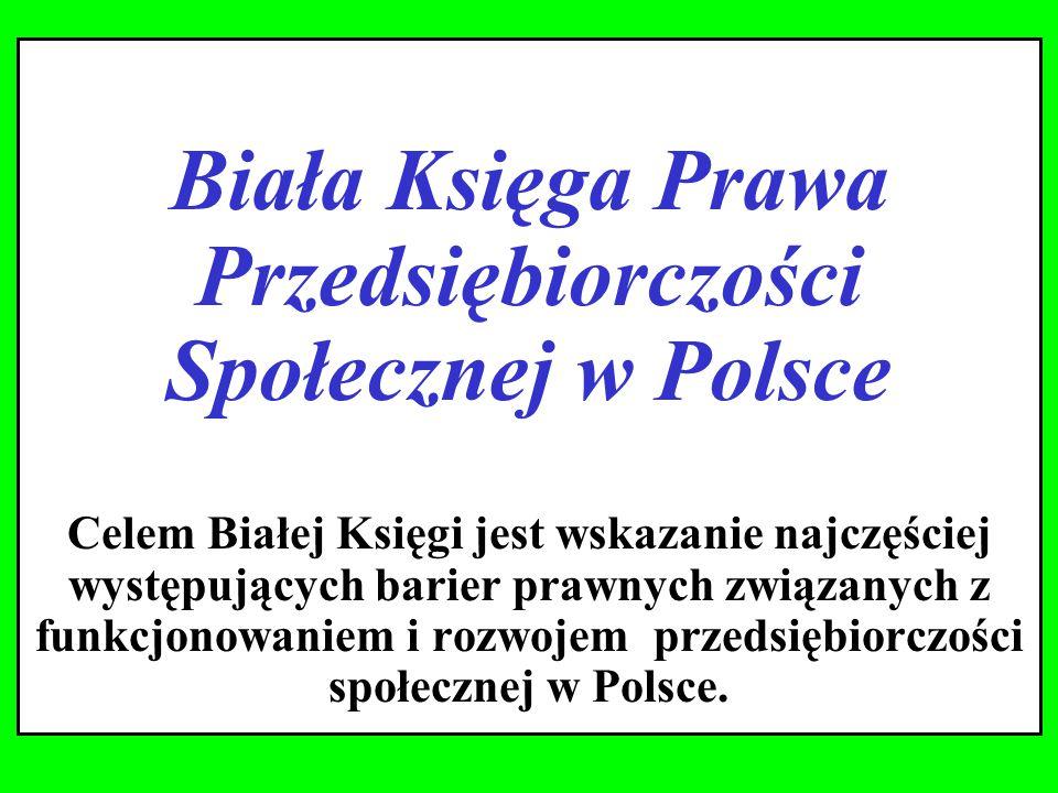 Działalność rolnicza 1.Sprzedaż ryb wyprodukowanych przez PZW.