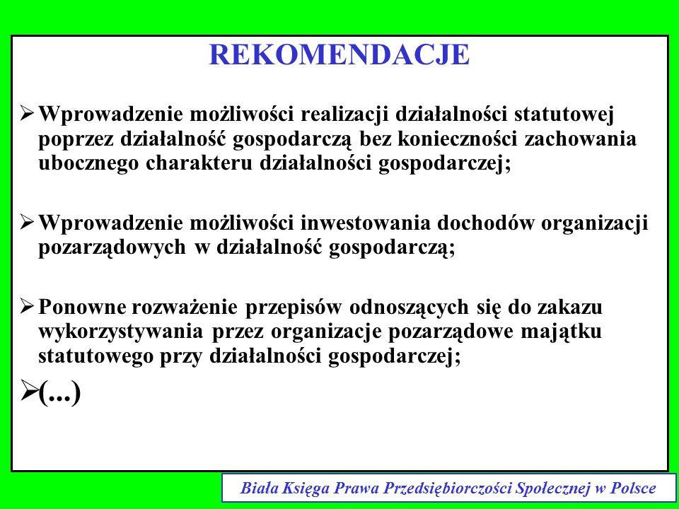 (art.17 ust. 1 ustawy o PDOP) 1.