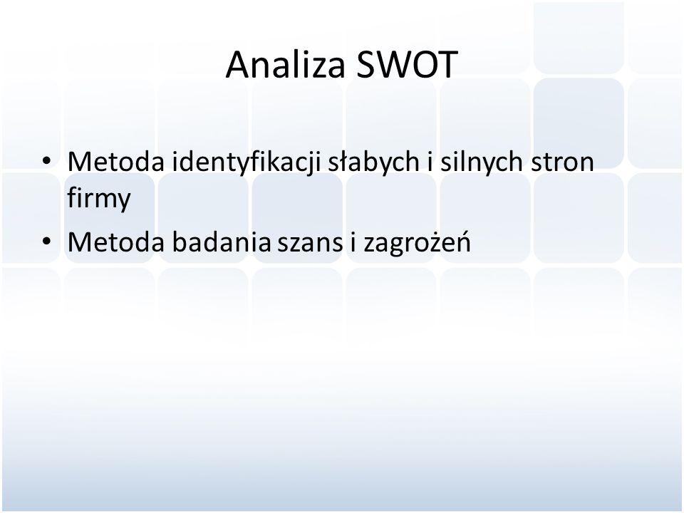 Analiza SWOT Metoda identyfikacji słabych i silnych stron firmy Metoda badania szans i zagrożeń