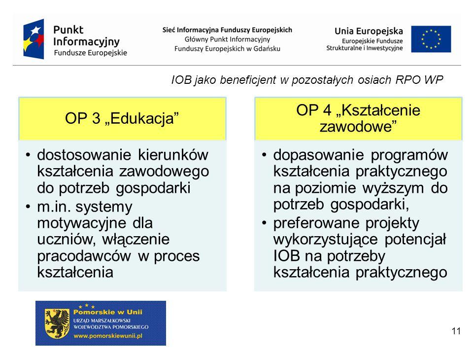 """11 OP 3 """"Edukacja"""" dostosowanie kierunków kształcenia zawodowego do potrzeb gospodarki m.in. systemy motywacyjne dla uczniów, włączenie pracodawców w"""