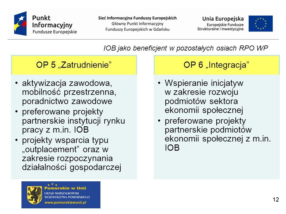 """12 OP 5 """"Zatrudnienie"""" aktywizacja zawodowa, mobilność przestrzenna, poradnictwo zawodowe preferowane projekty partnerskie instytucji rynku pracy z m."""