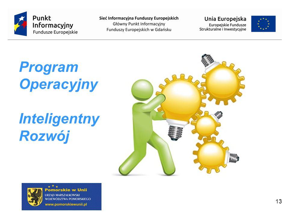 13 Program Operacyjny Inteligentny Rozwój
