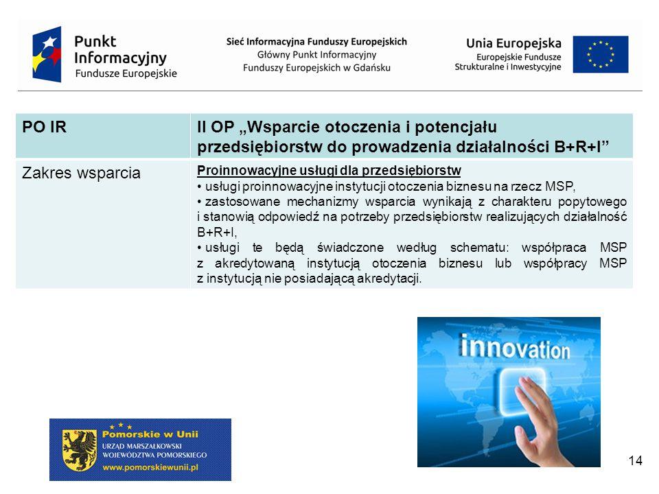 """14 PO IRII OP """"Wsparcie otoczenia i potencjału przedsiębiorstw do prowadzenia działalności B+R+I Zakres wsparcia Proinnowacyjne usługi dla przedsiębiorstw usługi proinnowacyjne instytucji otoczenia biznesu na rzecz MSP, zastosowane mechanizmy wsparcia wynikają z charakteru popytowego i stanowią odpowiedź na potrzeby przedsiębiorstw realizujących działalność B+R+I, usługi te będą świadczone według schematu: współpraca MSP z akredytowaną instytucją otoczenia biznesu lub współpracy MSP z instytucją nie posiadającą akredytacji."""
