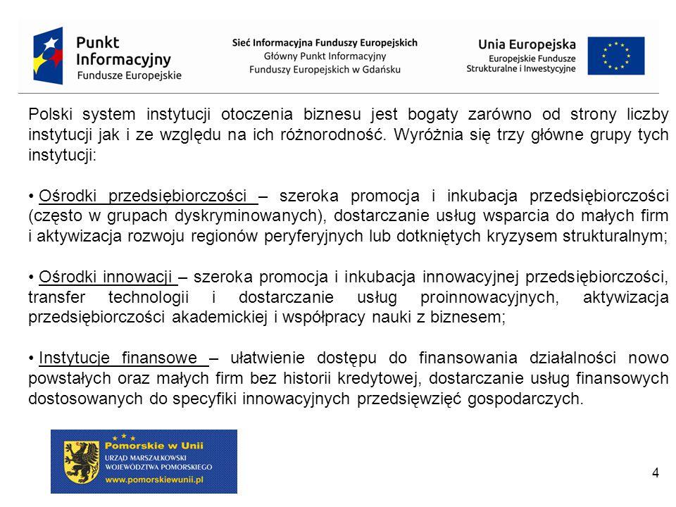 4 Polski system instytucji otoczenia biznesu jest bogaty zarówno od strony liczby instytucji jak i ze względu na ich różnorodność.