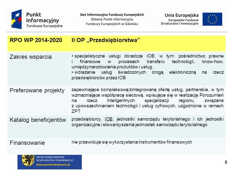 """9 RPO WP 2014-2020II OP """"Przedsiębiorstwa Zakres wsparcia specjalistyczne usługi doradcze IOB, w tym: pośrednictwo prawne i finansowe w procesach transferu technologii, know-how, umiędzynarodowienia produktów i usług, wdrażanie usług świadczonych drogą elektroniczną na rzecz przedsiębiorców przez IOB Preferowane projekty zapewniające kompleksową/zintegrowaną ofertę usług, partnerskie, w tym wzmacniające współpracę sieciową, wpisujące się w realizację Porozumień na rzecz inteligentnych specjalizacji regionu, związane z upowszechnianiem technologii i usług cyfrowych, uzgodnione w ramach ZPT Katalog beneficjentów przedsiębiorcy, IOB, jednostki samorządu terytorialnego i ich jednostki organizacyjne i stowarzyszenia jednostek samorządu terytorialnego Finansowanie nie przewiduje się wykorzystania instrumentów finansowych"""